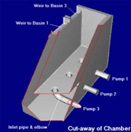 Chamber design illustration