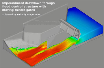 Impoundment drawdown through flood control structure with moving tainter gates